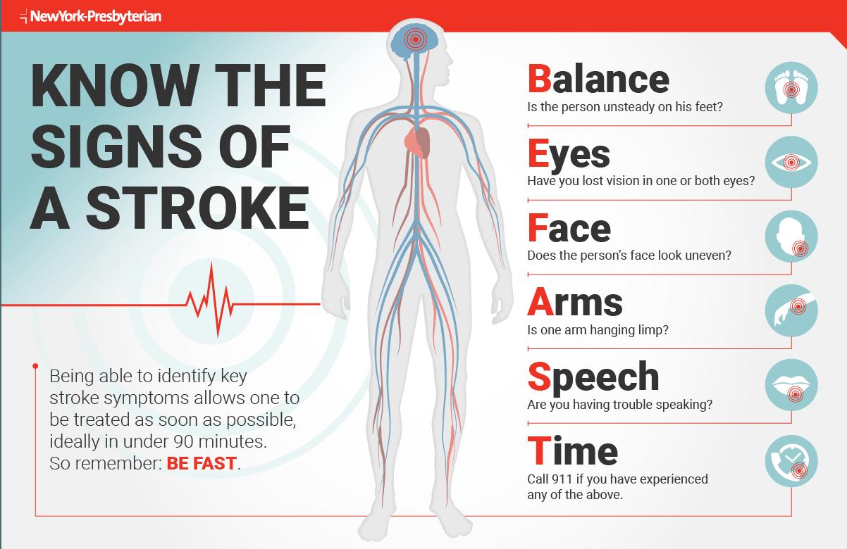 How to treat stroke