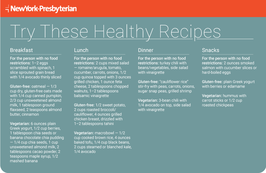 Infographic outlining healthy recipes
