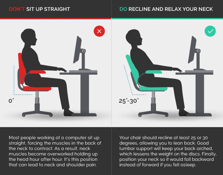 Infographic illustrating how one should sit at a desk