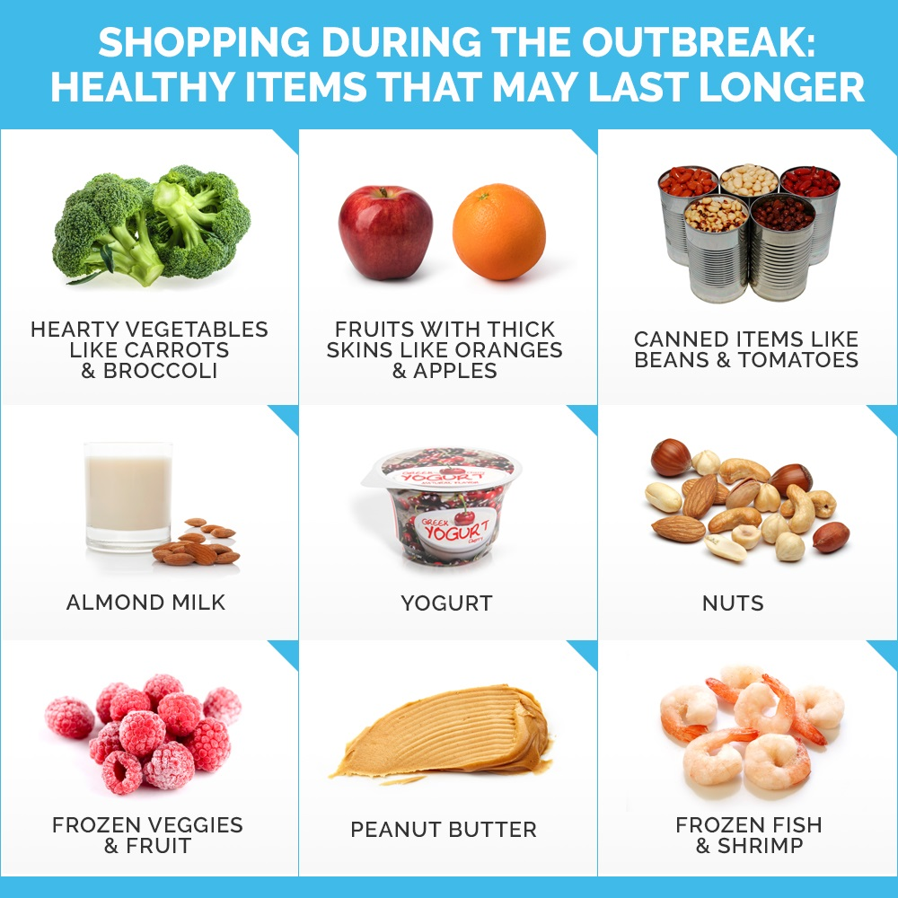 Infographic showing healthy items that may last longer for quarantine cooking