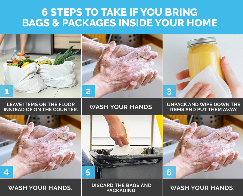 6 steps to handle groceries during covid-19 pandemic