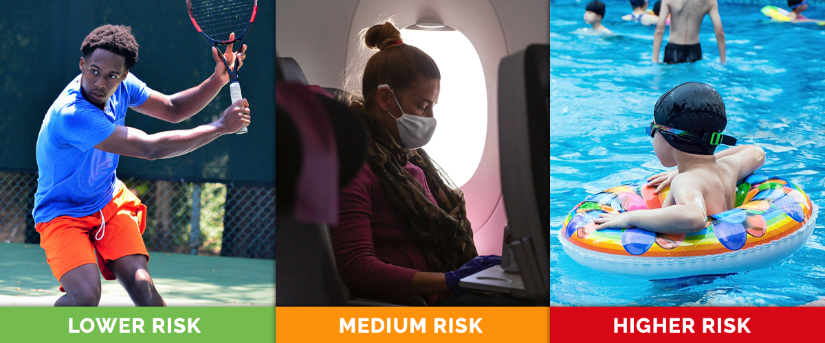 how safe are activities during the pandemic, including tennis, flying, and swimming in a public pool