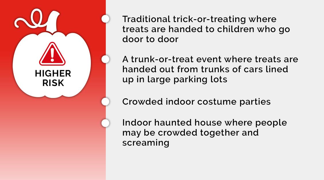 Higher Risk Halloween Activities