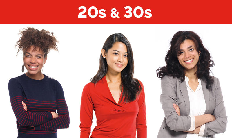 women's health checklist for 20s and 30s