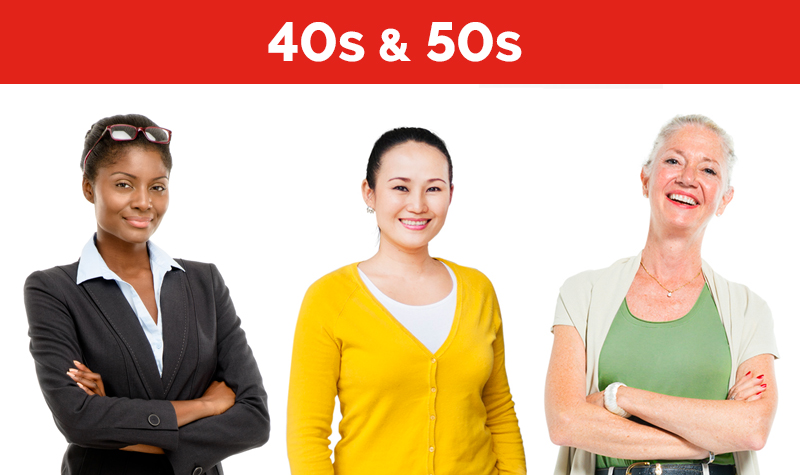women's health checklist for 40s and 50s